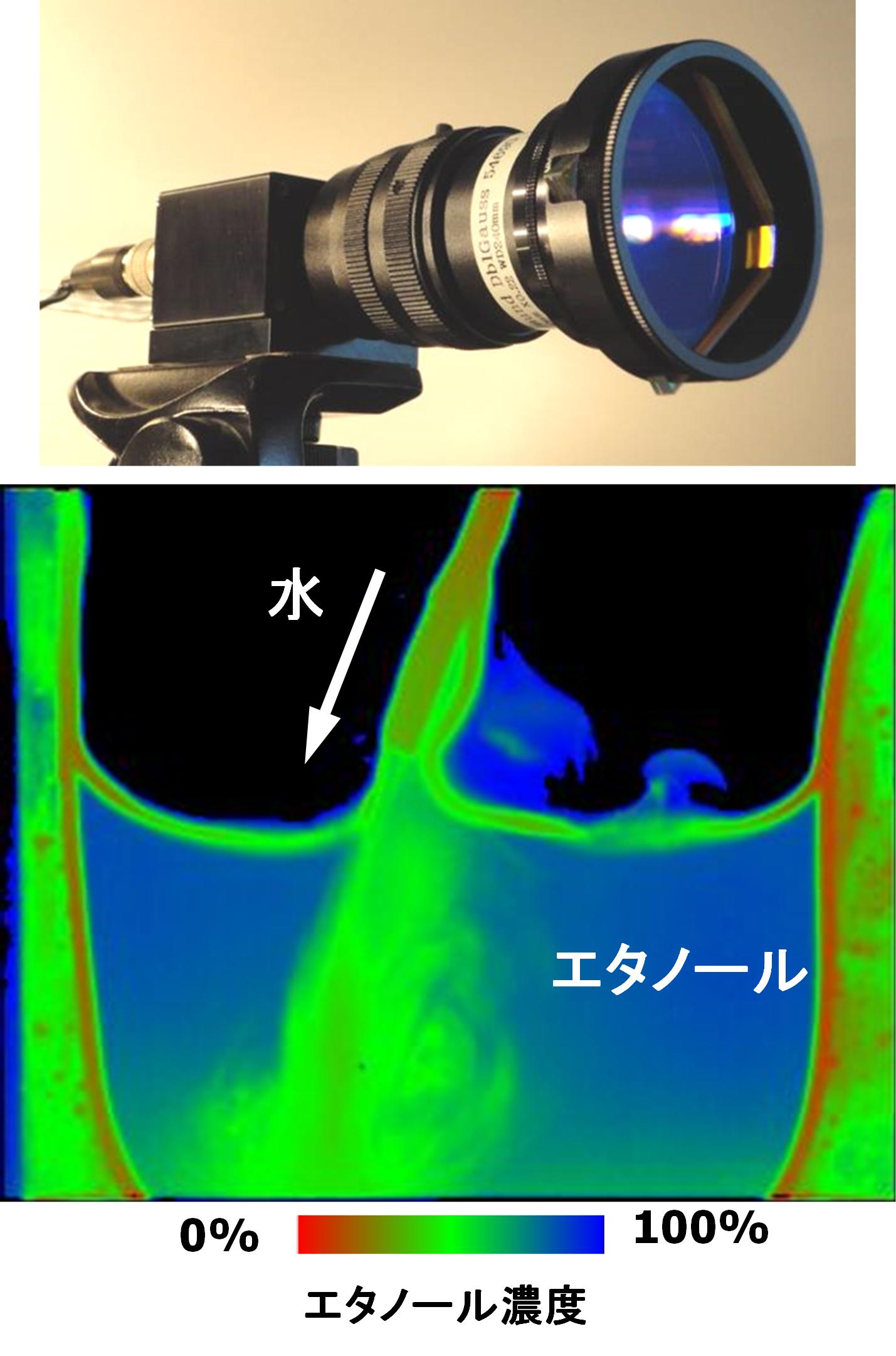 近赤外光を使った液体のイメージング実験